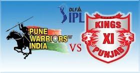 KP Vs PWI IPL 2012
