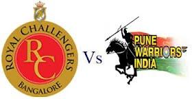 RCB vs PWI